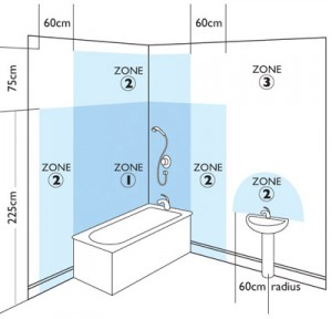 Bathroom Lighting with zone