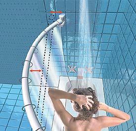 curve shower curtains rods