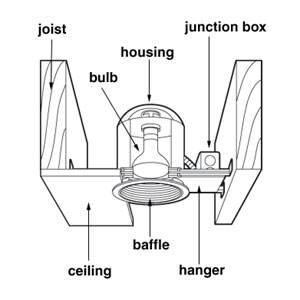 wiring diagram for bathroom exhaust fan and light with Wiring A Ceiling Fixture on 3 Wire Dimmer Wiring Diagram together with 2012 07 01 archive together with Free Wiring Diagramsdownload Free also Bathroom Ventilation Code also Ceiling Fan Switch Wiring Diagram Moreover Light.